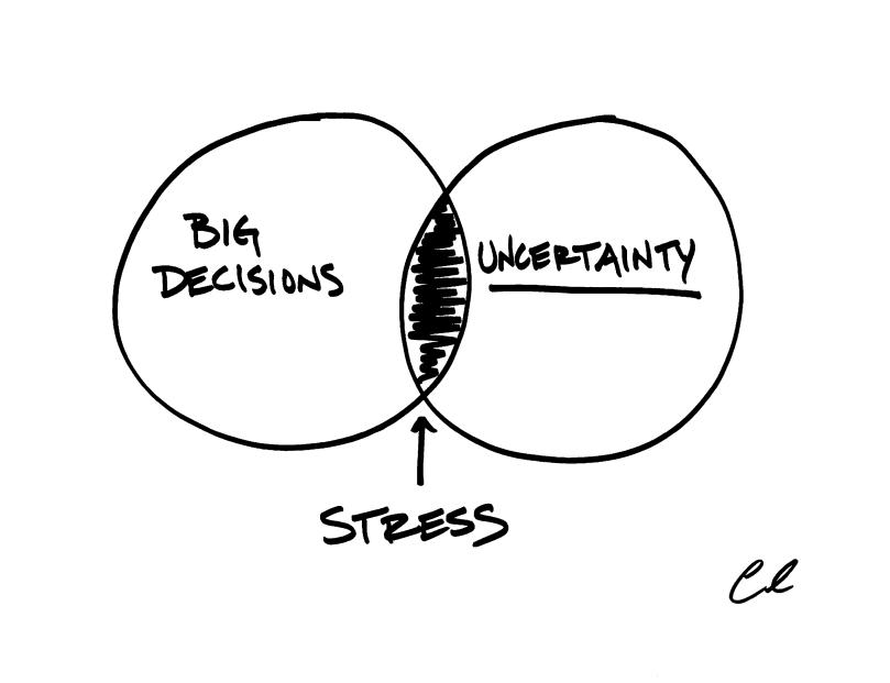 united-capital-circle-stress